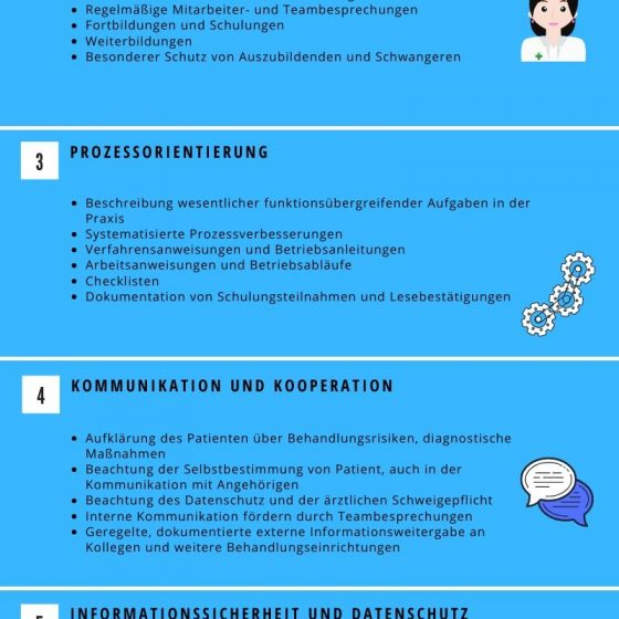 Die 6 Grundelemente des Qualitätsmanagements
